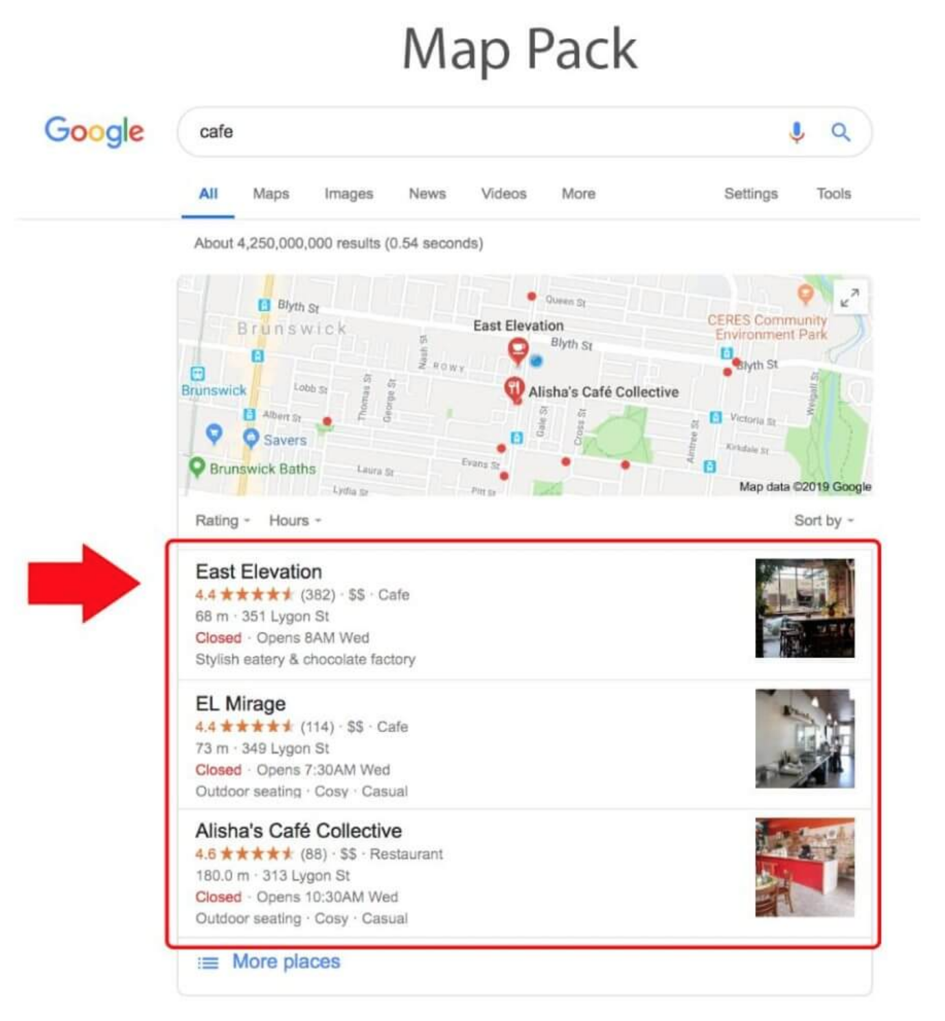 GMB & Google Map Pack Results Checker